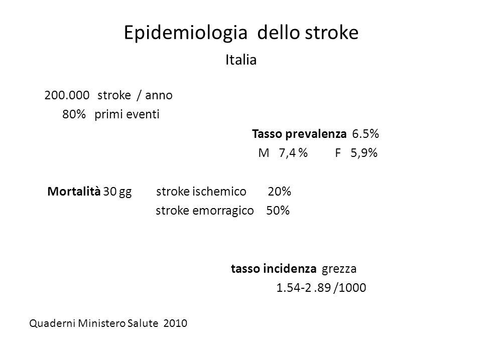Epidemiologia dello stroke Italia 200.000 stroke / anno 80% primi eventi Tasso prevalenza 6.5% M 7,4 % F 5,9% Mortalità 30 gg stroke ischemico 20% str