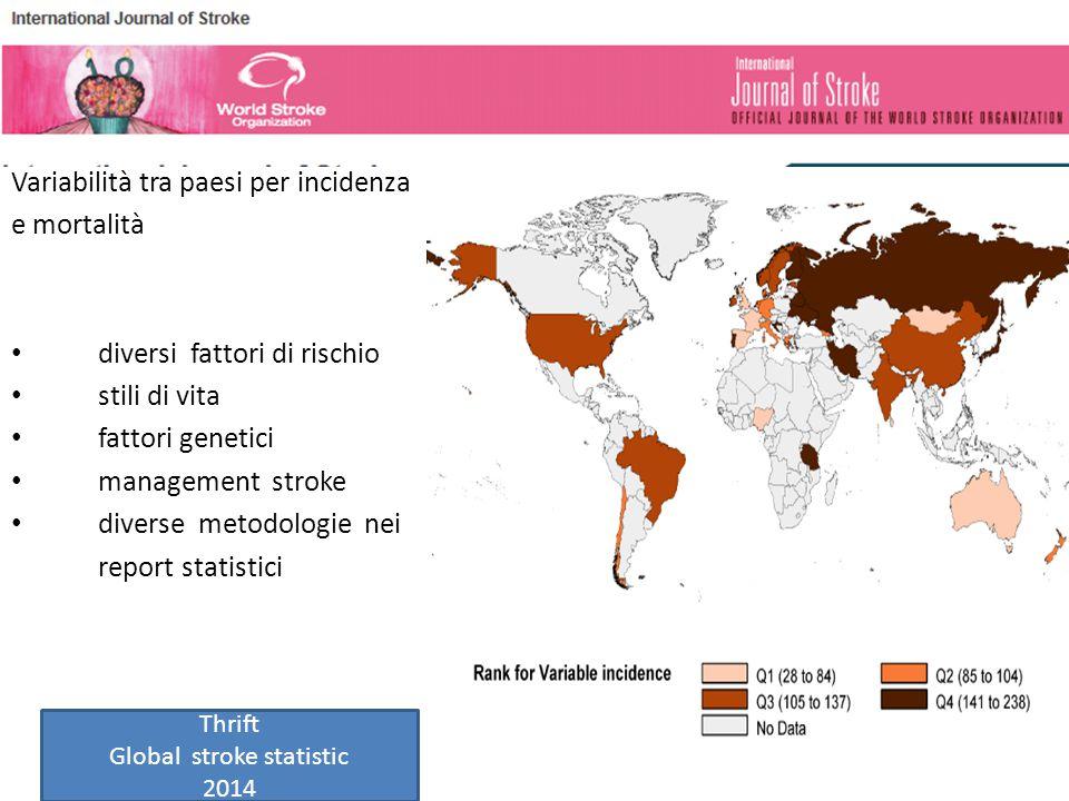 Variabilità tra paesi per incidenza e mortalità diversi fattori di rischio stili di vita fattori genetici management stroke diverse metodologie nei re