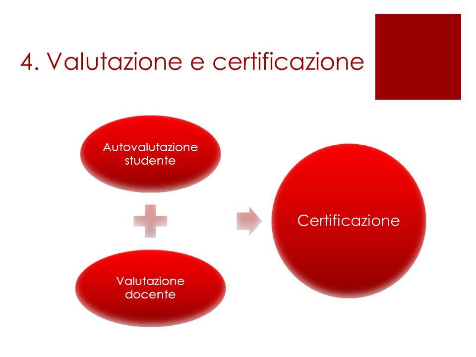 4. Valutazione e certificazione Autovalutazione studente Valutazione docente Certificazione
