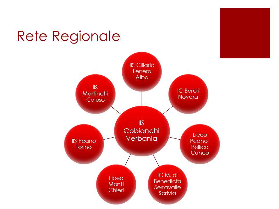 Rete Regionale IIS Cobianchi Verbania IIS Cillario Ferrero Alba IC Boroli Novara Liceo Peano- Pellico Cuneo IC M. di Benedicta Serravalle Scrivia Lice