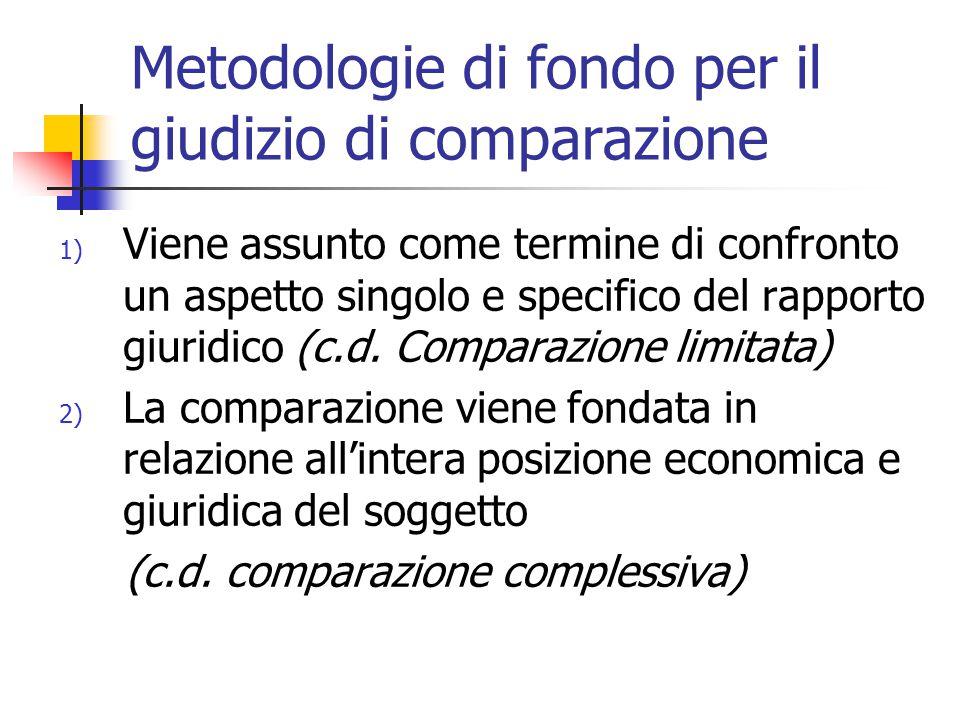 Metodologie di fondo per il giudizio di comparazione 1) Viene assunto come termine di confronto un aspetto singolo e specifico del rapporto giuridico