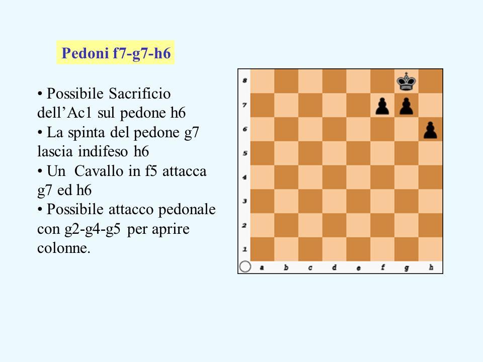 Possibile Sacrificio dell'Ac1 sul pedone h6 La spinta del pedone g7 lascia indifeso h6 Un Cavallo in f5 attacca g7 ed h6 Possibile attacco pedonale con g2-g4-g5 per aprire colonne.