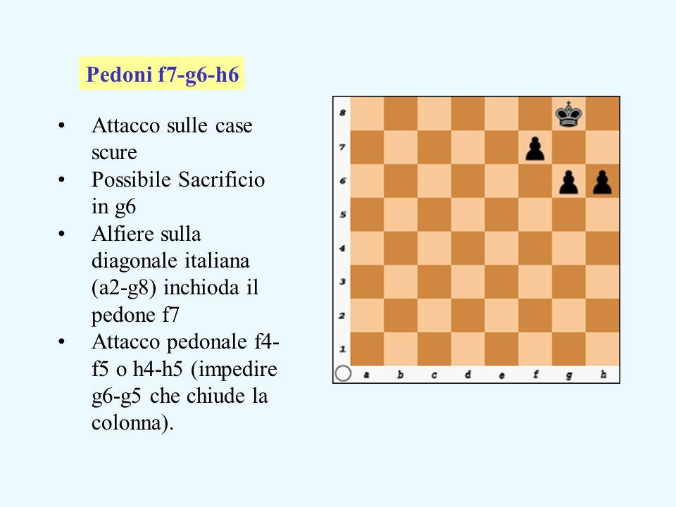 Attacco sulle case scure Possibile Sacrificio in g6 Alfiere sulla diagonale italiana (a2-g8) inchioda il pedone f7 Attacco pedonale f4- f5 o h4-h5 (impedire g6-g5 che chiude la colonna).