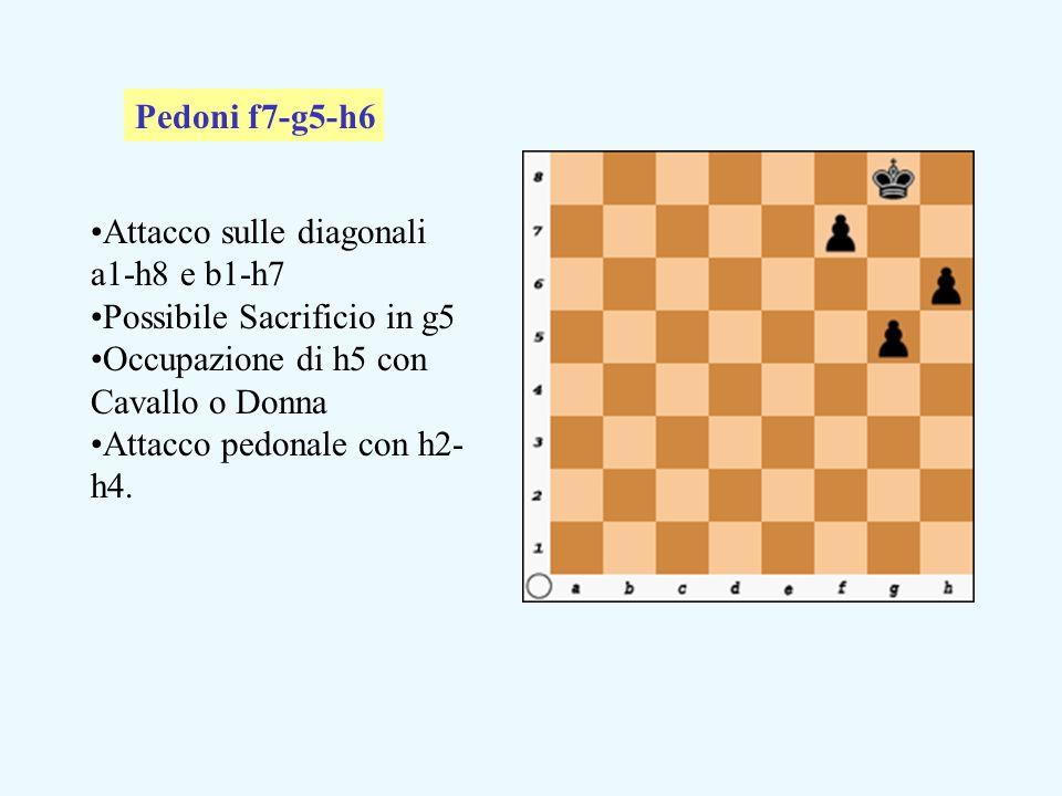 Attacco sulle diagonali a1-h8 e b1-h7 Possibile Sacrificio in g5 Occupazione di h5 con Cavallo o Donna Attacco pedonale con h2- h4.