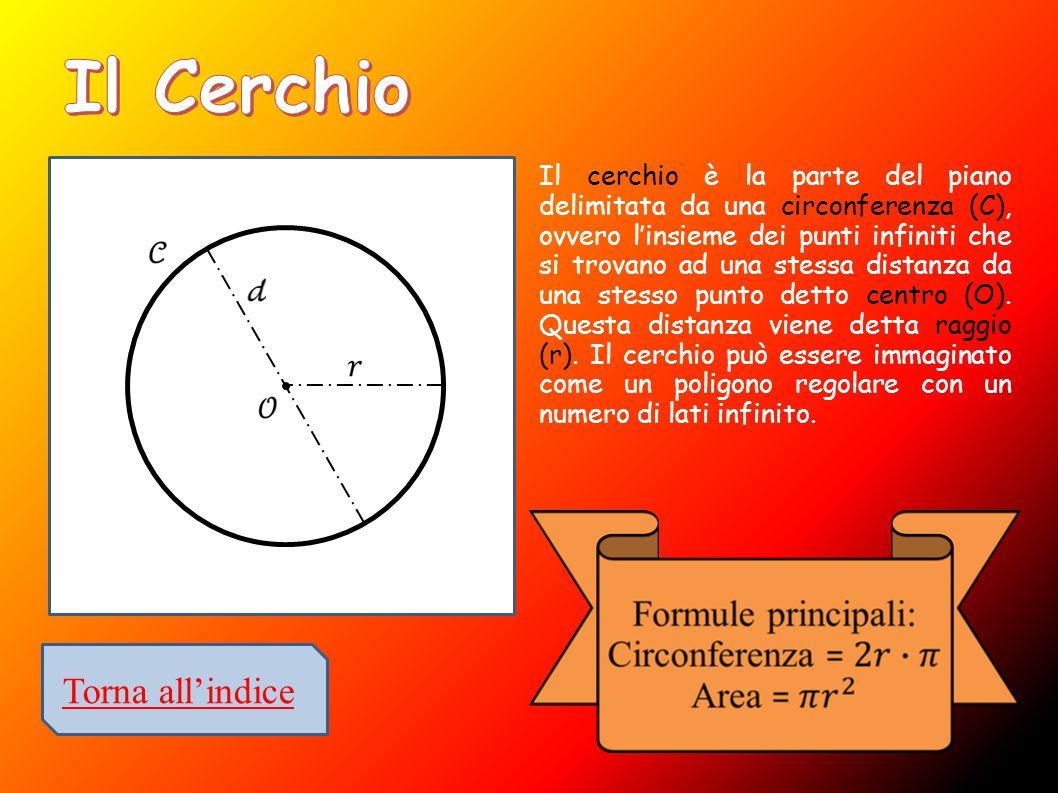 Torna all'indice Il cerchio è la parte del piano delimitata da una circonferenza (C), ovvero l'insieme dei punti infiniti che si trovano ad una stessa distanza da una stesso punto detto centro (O).