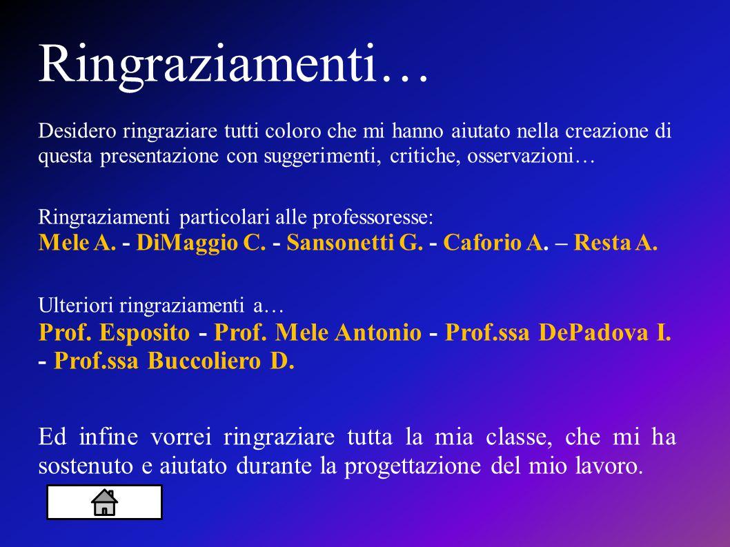Ringraziamenti… Desidero ringraziare tutti coloro che mi hanno aiutato nella creazione di questa presentazione con suggerimenti, critiche, osservazioni… Ringraziamenti particolari alle professoresse: Mele A.