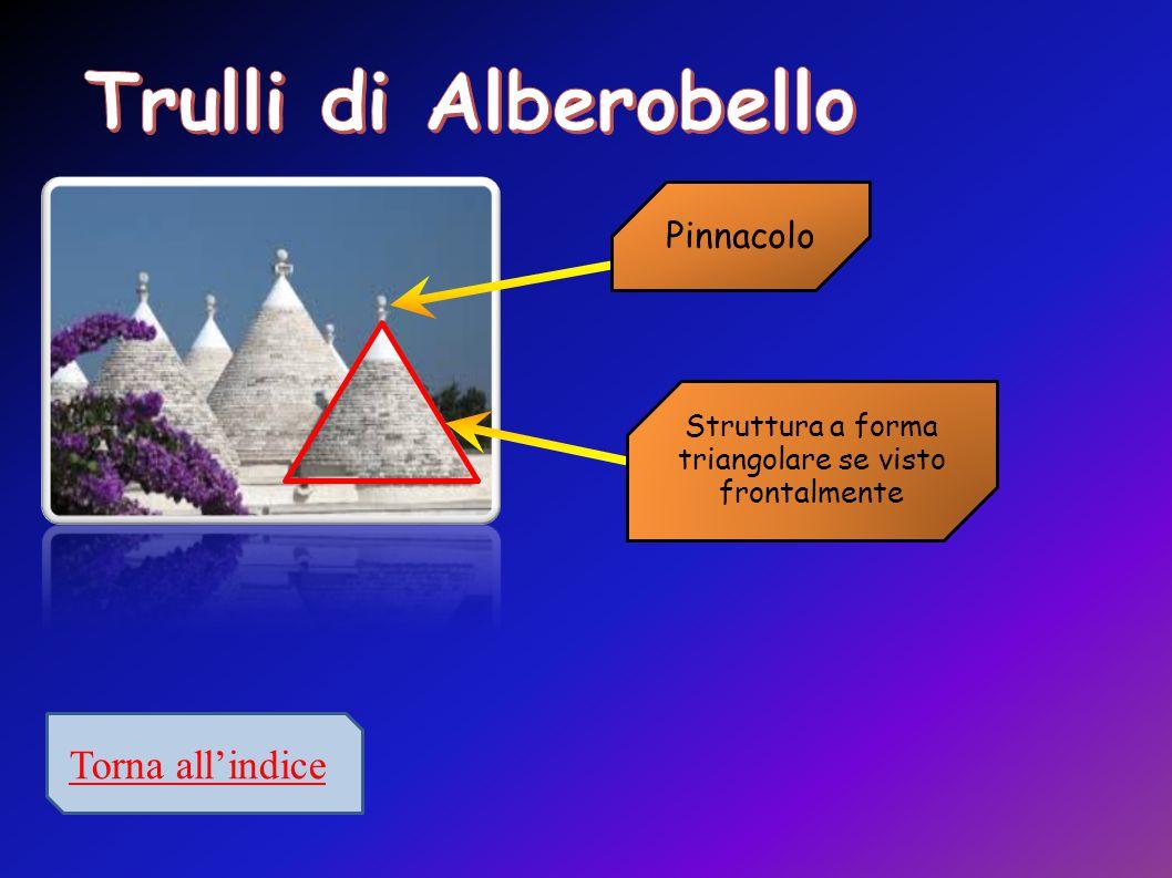 Torna all'indice Pinnacolo Struttura a forma triangolare se visto frontalmente