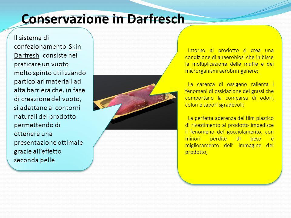 Conservazione in Darfresch Il sistema di confezionamento Skin Darfresh consiste nel praticare un vuoto molto spinto utilizzando particolari materiali