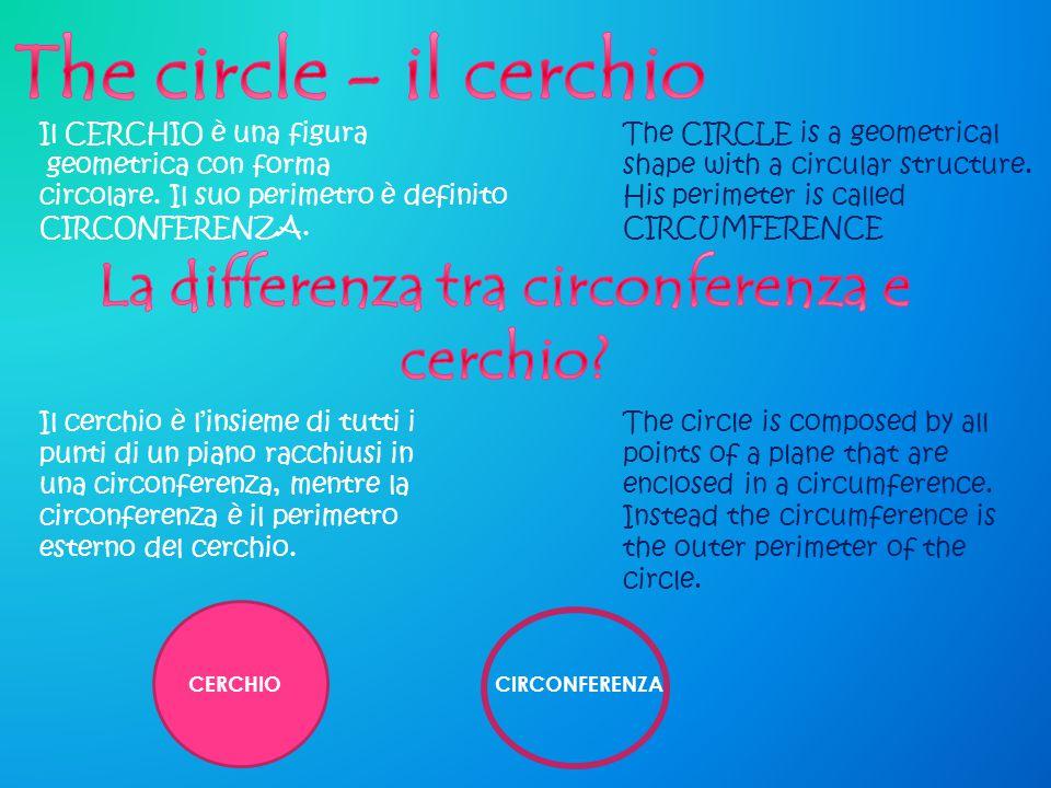 Il cerchio è l'insieme di tutti i punti di un piano racchiusi in una circonferenza, mentre la circonferenza è il perimetro esterno del cerchio. The CI