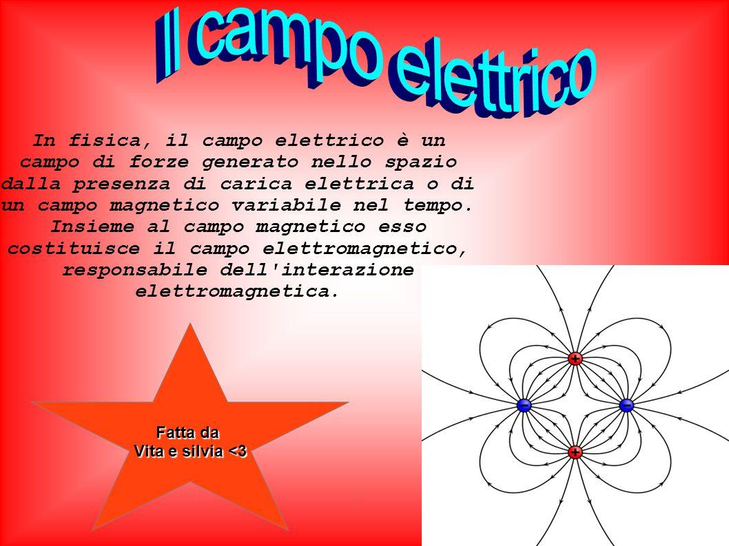In fisica, il campo elettrico è un campo di forze generato nello spazio dalla presenza di carica elettrica o di un campo magnetico variabile nel tempo