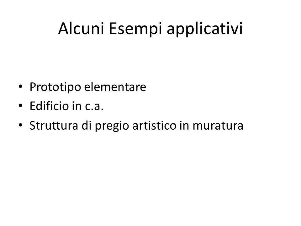 Alcuni Esempi applicativi Prototipo elementare Edificio in c.a. Struttura di pregio artistico in muratura