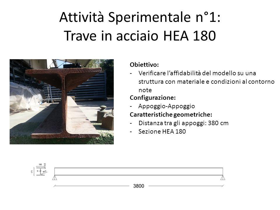 Attività Sperimentale n°1: Trave in acciaio HEA 180 Obiettivo: -Verificare l'affidabilità del modello su una struttura con materiale e condizioni al c