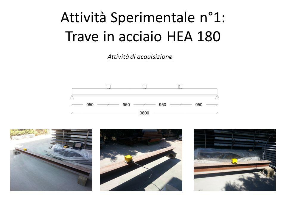 Attività Sperimentale n°1: Trave in acciaio HEA 180 Attività di acquisizione