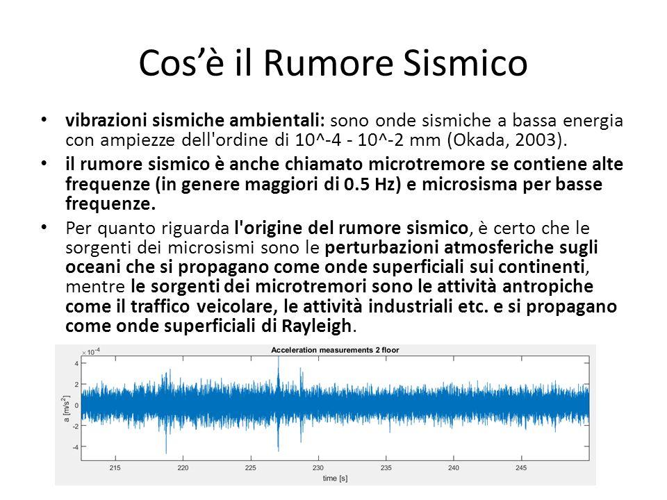Cos'è il Rumore Sismico vibrazioni sismiche ambientali: sono onde sismiche a bassa energia con ampiezze dell'ordine di 10^-4 - 10^-2 mm (Okada, 2003).
