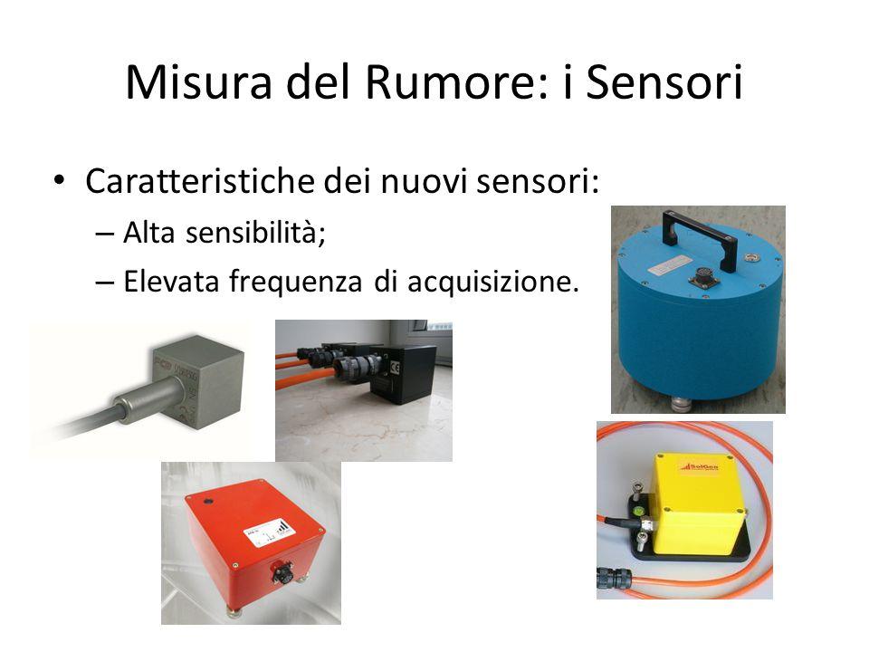 Misura del Rumore: i Sensori Caratteristiche dei nuovi sensori: – Alta sensibilità; – Elevata frequenza di acquisizione.