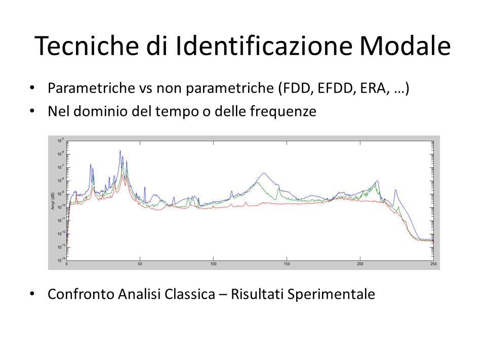Tecniche di Identificazione Modale Parametriche vs non parametriche (FDD, EFDD, ERA, …) Nel dominio del tempo o delle frequenze Confronto Analisi Clas