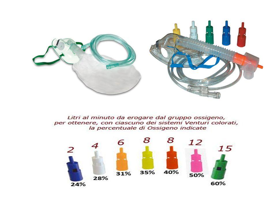 Catetere transtracheale Permette di somministrare ossigeno direttamente in trachea per mezzo di una tracheostomia.