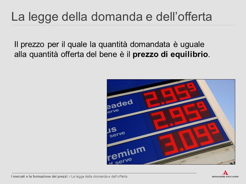 La legge della domanda e dell'offerta I mercati e la formazione dei prezzi > La legge della domanda e dell'offerta Il prezzo per il quale la quantità domandata è uguale alla quantità offerta del bene è il prezzo di equilibrio.