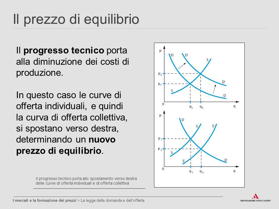 Il prezzo di equilibrio I mercati e la formazione dei prezzi > La legge della domanda e dell'offerta Il progresso tecnico porta alla diminuzione dei costi di produzione.