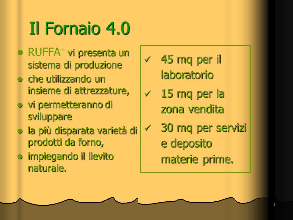 1 Il Fornaio 4.0 vi presenta un sistema di produzione RUFFA ® vi presenta un sistema di produzione che utilizzando un insieme di attrezzature, che uti