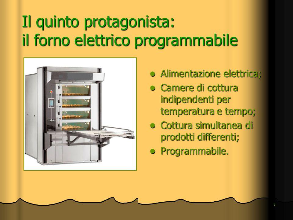 8 Il quinto protagonista: il forno elettrico programmabile Alimentazione elettrica; Alimentazione elettrica; Camere di cottura indipendenti per temper