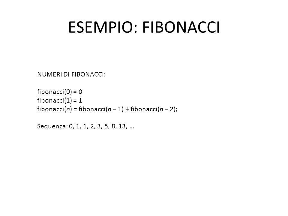 ESEMPIO: FIBONACCI NUMERI DI FIBONACCI: fibonacci(0) = 0 fibonacci(1) = 1 fibonacci(n) = fibonacci(n − 1) + fibonacci(n − 2); Sequenza: 0, 1, 1, 2, 3, 5, 8, 13, …