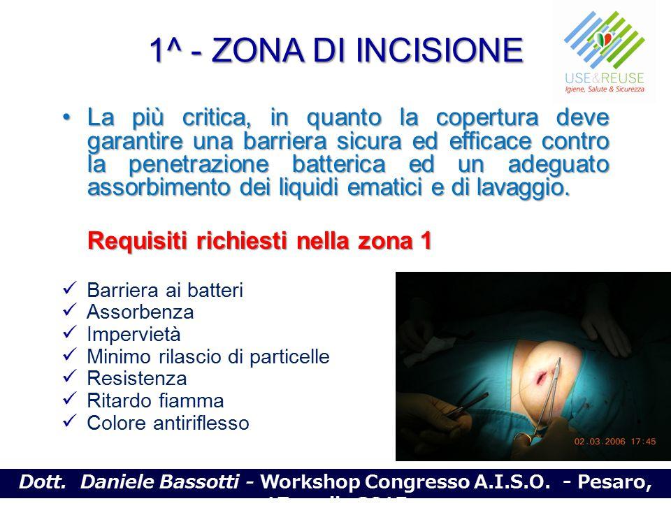 1^ - ZONA DI INCISIONE La più critica, in quanto la copertura deve garantire una barriera sicura ed efficace contro la penetrazione batterica ed un ad