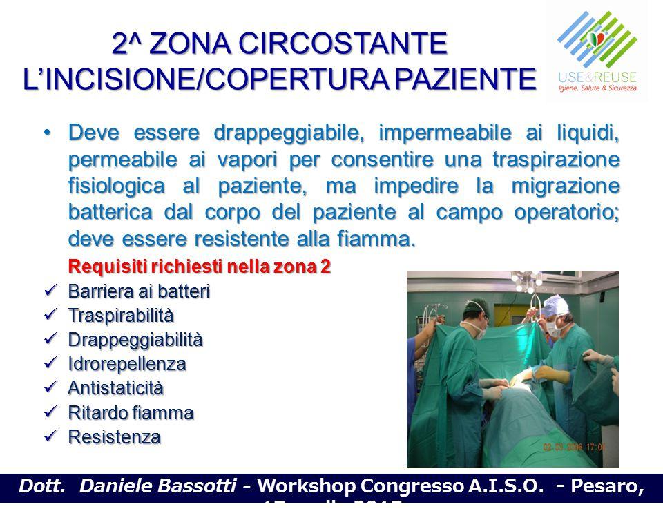 2^ ZONA CIRCOSTANTE L'INCISIONE/COPERTURA PAZIENTE Deve essere drappeggiabile, impermeabile ai liquidi, permeabile ai vapori per consentire una traspi