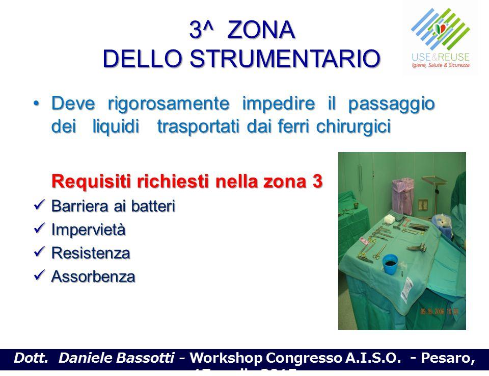 3^ ZONA DELLO STRUMENTARIO Deve rigorosamente impedire il passaggio dei liquidi trasportati dai ferri chirurgiciDeve rigorosamente impedire il passagg