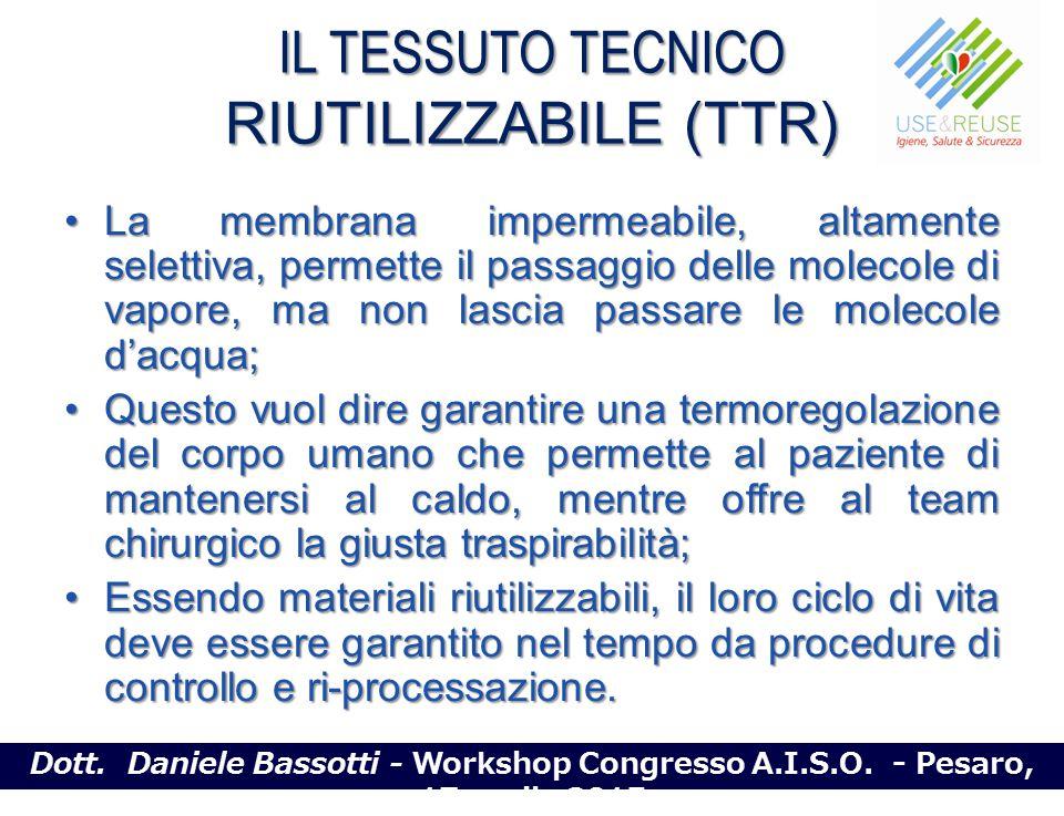 IL TESSUTO TECNICO RIUTILIZZABILE (TTR) La membrana impermeabile, altamente selettiva, permette il passaggio delle molecole di vapore, ma non lascia p