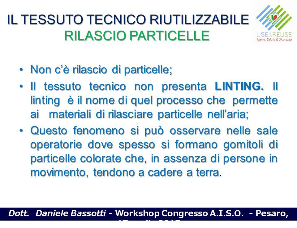 IL TESSUTO TECNICO RIUTILIZZABILE RILASCIO PARTICELLE Non c'è rilascio di particelle;Non c'è rilascio di particelle; Il tessuto tecnico non presenta L