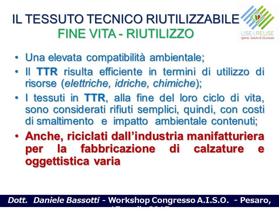 Una elevata compatibilità ambientale;Una elevata compatibilità ambientale; Il TTR risulta efficiente in termini di utilizzo di risorse (elettriche, id