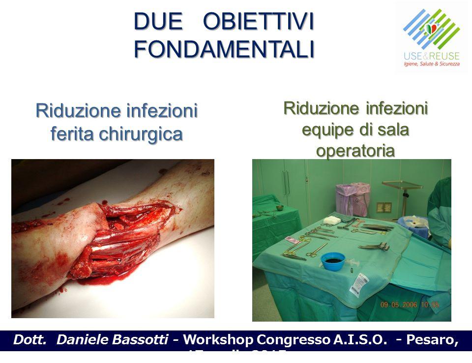 DUE OBIETTIVI FONDAMENTALI Riduzione infezioni ferita chirurgica Riduzione infezioni equipe di sala operatoria Dott. Daniele Bassotti - Workshop Congr