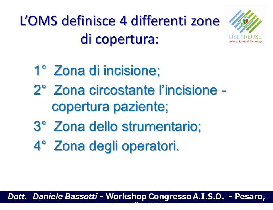 L'OMS definisce 4 differenti zone di copertura: 1° Zona di incisione; 2° Zona circostante l'incisione - copertura paziente; 3° Zona dello strumentario