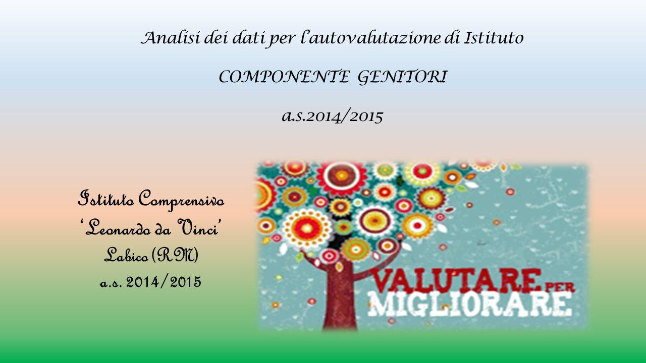 Analisi dei dati per l'autovalutazione di Istituto COMPONENTE GENITORI a.s.2014/2015 Istituto Comprensivo 'Leonardo da Vinci' Labico (RM) a.s. 2014/20