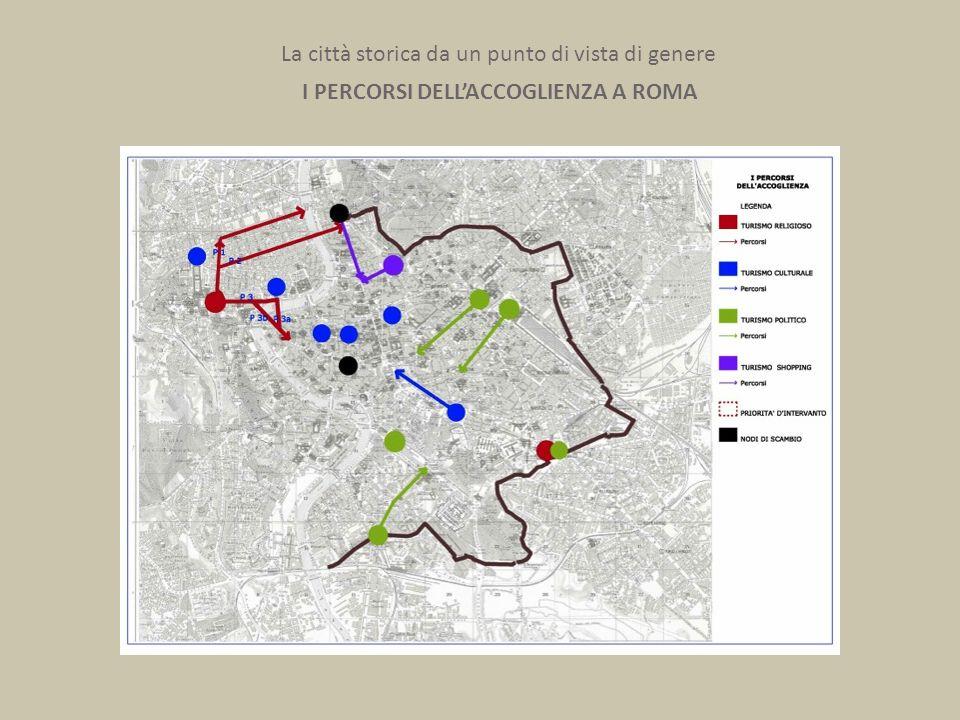 I PERCORSI DELL'ACCOGLIENZA A ROMA Sono state individuate quattro principali categorie di turismo: RELIGIOSO ARCHEOLOGICO - ARCHITETTONICO - ARTISTICO