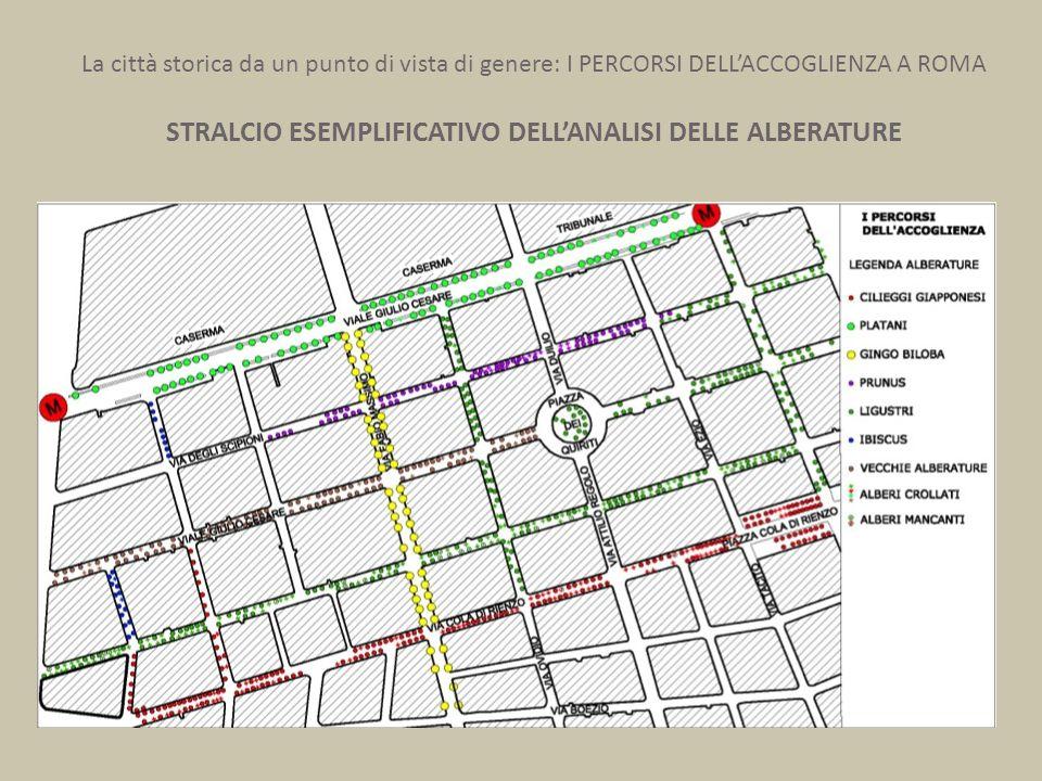 La città storica da un punto di vista di genere: I PERCORSI DELL'ACCOGLIENZA A ROMA STRALCIO ESEMPLIFICATIVO DELL'ANALISI DELLE ALBERATURE