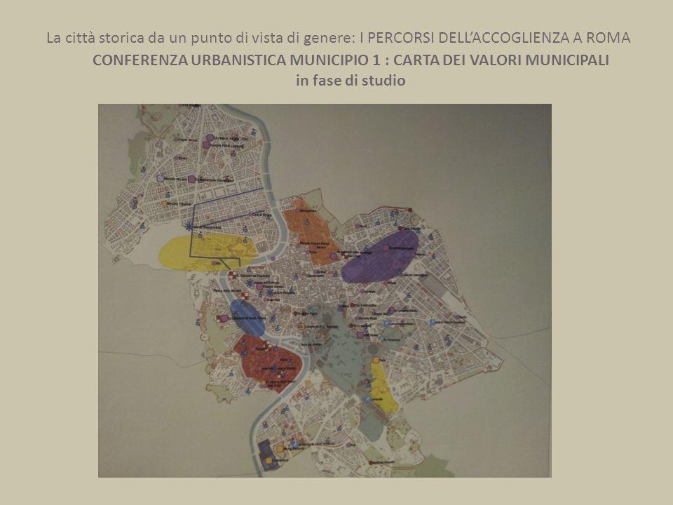 CONFERENZA URBANISTICA MUNICIPIO 1 : CARTA DEI VALORI MUNICIPALI in fase di studio La città storica da un punto di vista di genere: I PERCORSI DELL'AC
