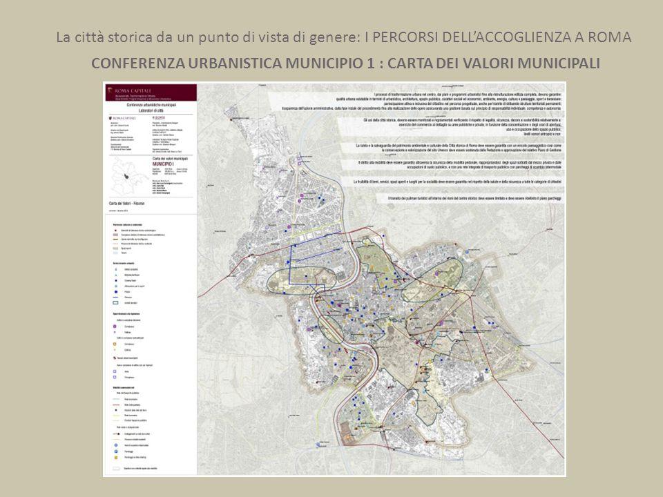 CONFERENZA URBANISTICA MUNICIPIO 1 : CARTA DEI VALORI MUNICIPALI La città storica da un punto di vista di genere: I PERCORSI DELL'ACCOGLIENZA A ROMA