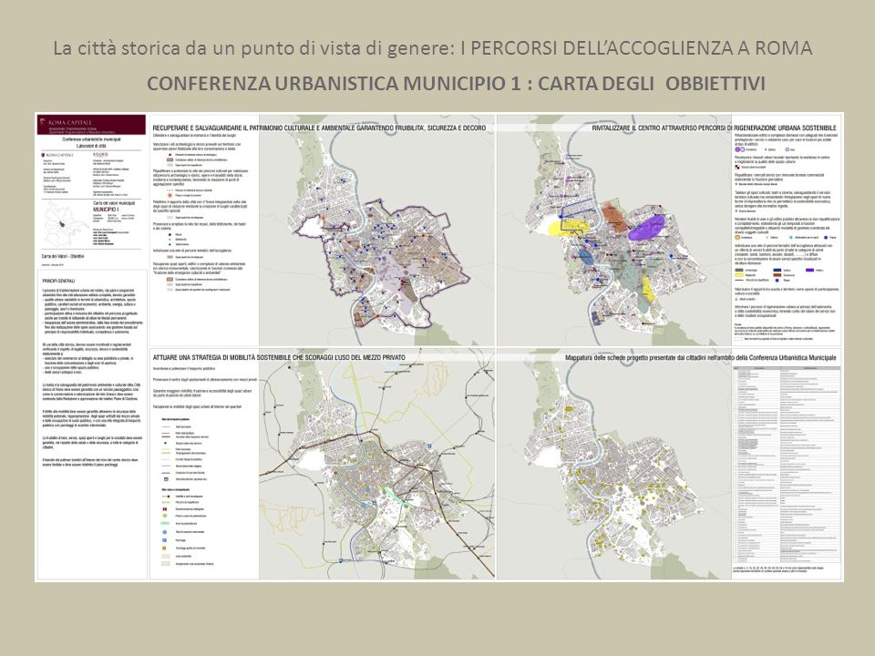 CONFERENZA URBANISTICA MUNICIPIO 1 : CARTA DEGLI OBBIETTIVI La città storica da un punto di vista di genere: I PERCORSI DELL'ACCOGLIENZA A ROMA