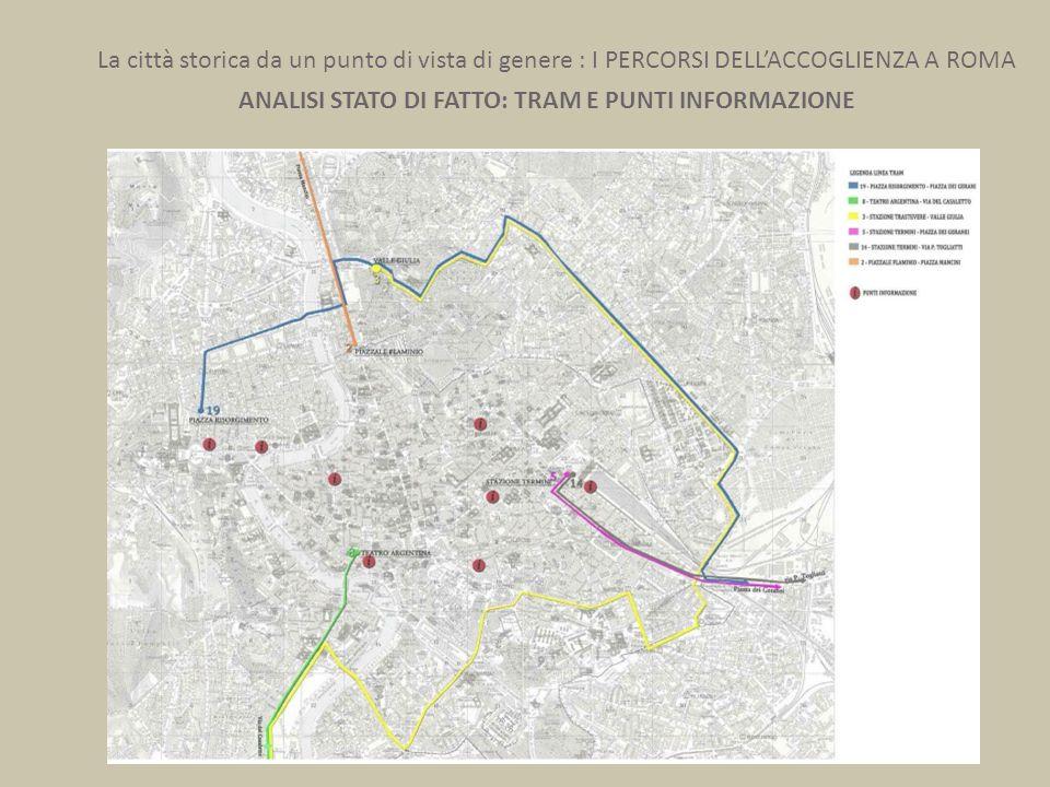 ANALISI STATO DI FATTO: TRAM E PUNTI INFORMAZIONE La città storica da un punto di vista di genere : I PERCORSI DELL'ACCOGLIENZA A ROMA