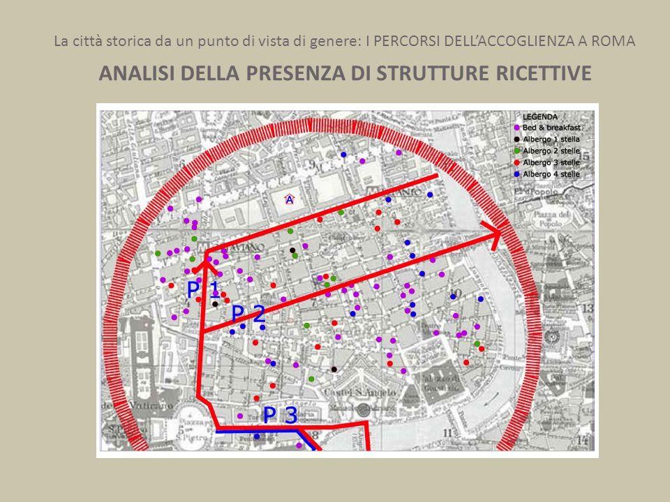 ANALISI DELLA PRESENZA DI STRUTTURE RICETTIVE La città storica da un punto di vista di genere: I PERCORSI DELL'ACCOGLIENZA A ROMA