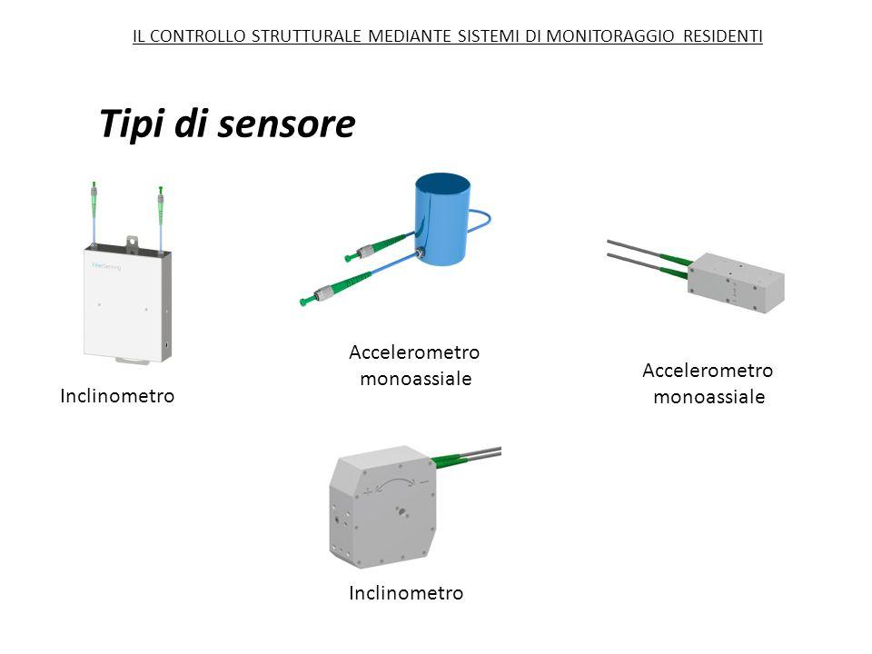 Tipi di sensore Inclinometro Accelerometro monoassiale Accelerometro monoassiale Inclinometro IL CONTROLLO STRUTTURALE MEDIANTE SISTEMI DI MONITORAGGI