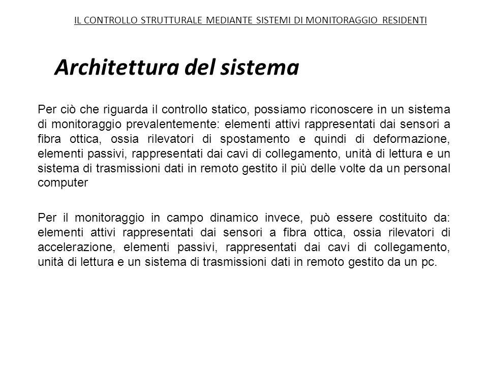 Architettura del sistema Per ciò che riguarda il controllo statico, possiamo riconoscere in un sistema di monitoraggio prevalentemente: elementi attiv