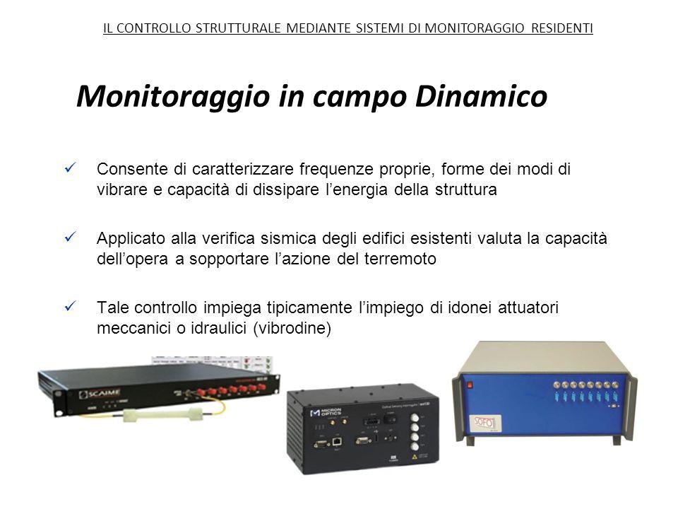 Monitoraggio in campo Dinamico Consente di caratterizzare frequenze proprie, forme dei modi di vibrare e capacità di dissipare l'energia della struttu