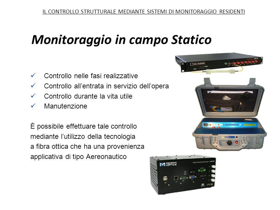 Monitoraggio in campo Statico Controllo nelle fasi realizzative Controllo all'entrata in servizio dell'opera Controllo durante la vita utile Manutenzi