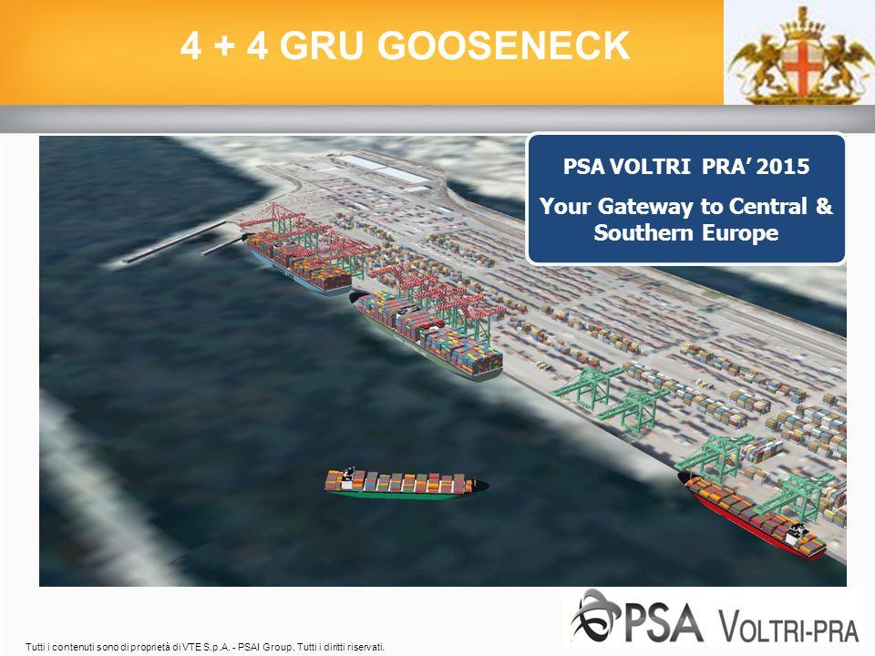 Tutti i contenuti sono di proprietà di VTE S.p.A. - PSAI Group. Tutti i diritti riservati. PSA VOLTRI PRA' 2015 Your Gateway to Central & Southern Eur