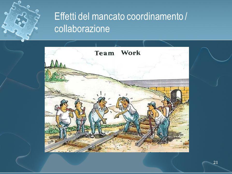 21 Effetti del mancato coordinamento / collaborazione