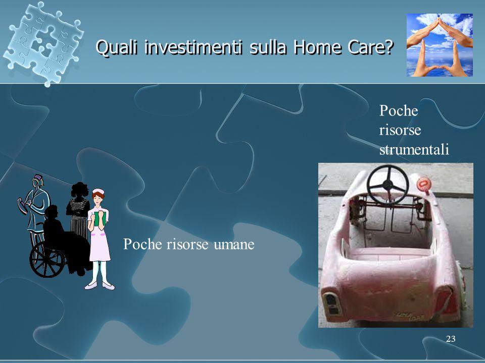 23 Quali investimenti sulla Home Care? Poche risorse umane Poche risorse strumentali