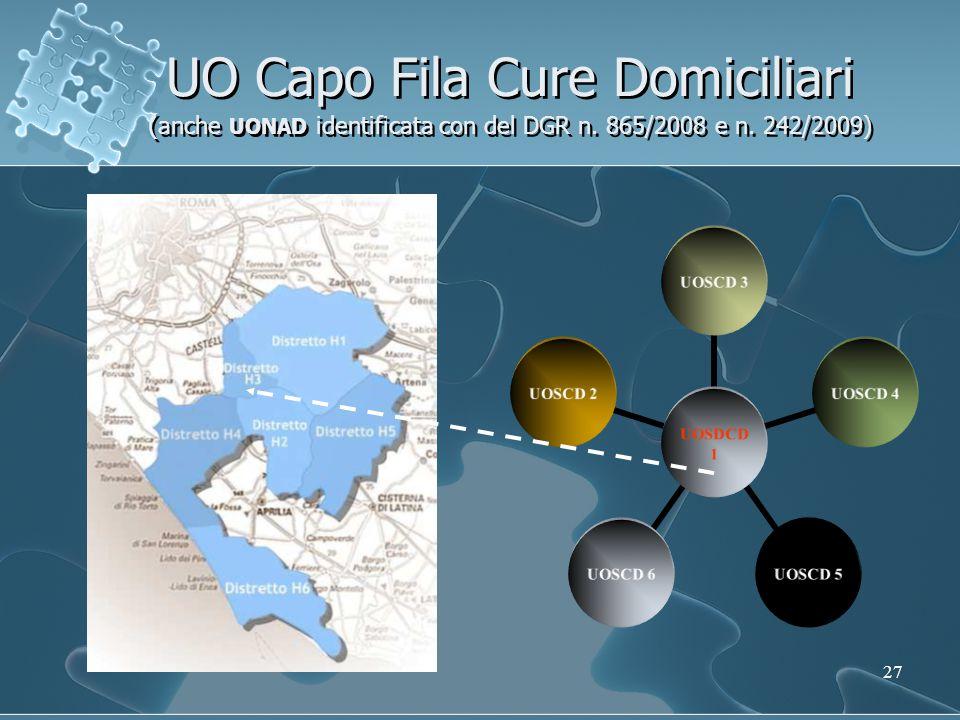 27 UO Capo Fila Cure Domiciliari ( anche UONAD identificata con del DGR n.